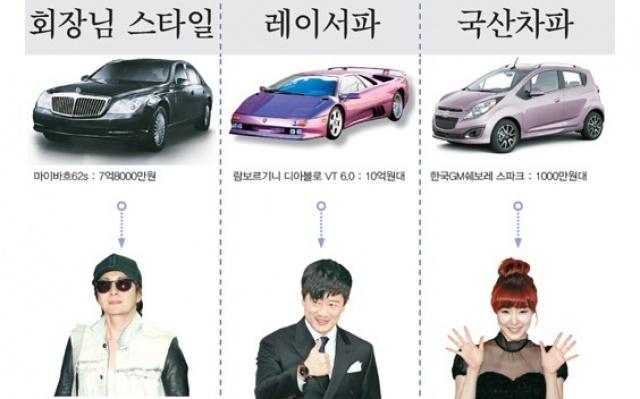 Která z celebrit má nejdražší auto?