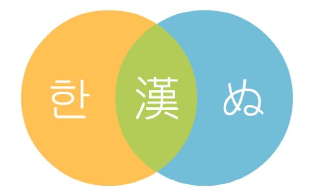 Kórejské, čínske a japonské písmo nie je tak náročné rozoznať
